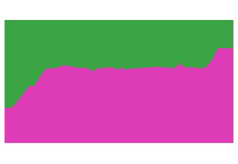 Green wok